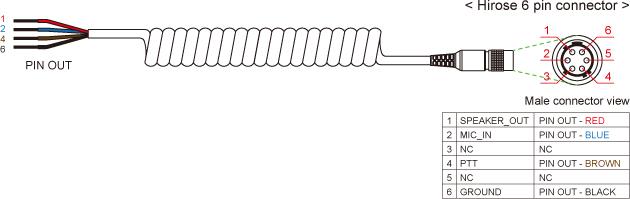 SR10 SC-A0116ケーブル配線図