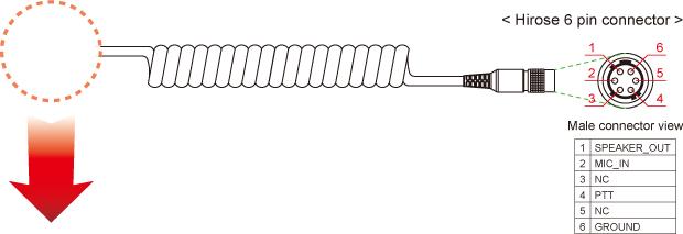 SC-A0117 ケーブル配線図