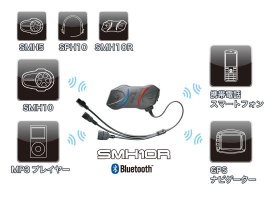 SMH10Rの接続図