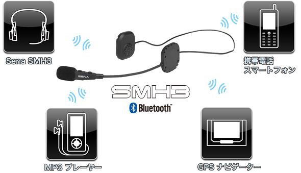 SMH3接続図