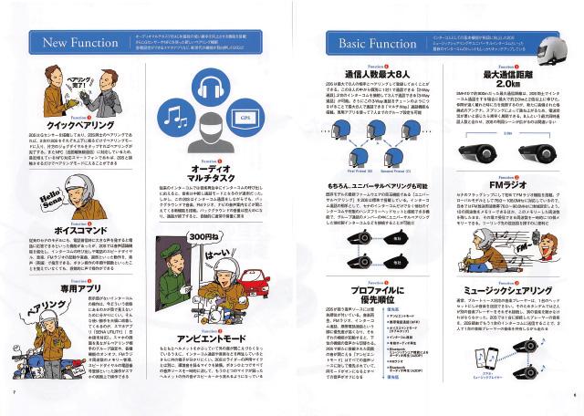 【4】20Sの基本機能・新機能