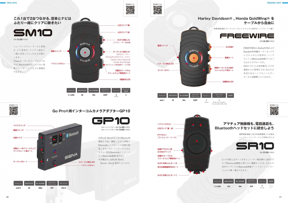【12:SM10/GP10/FREEWIRE/SR10】