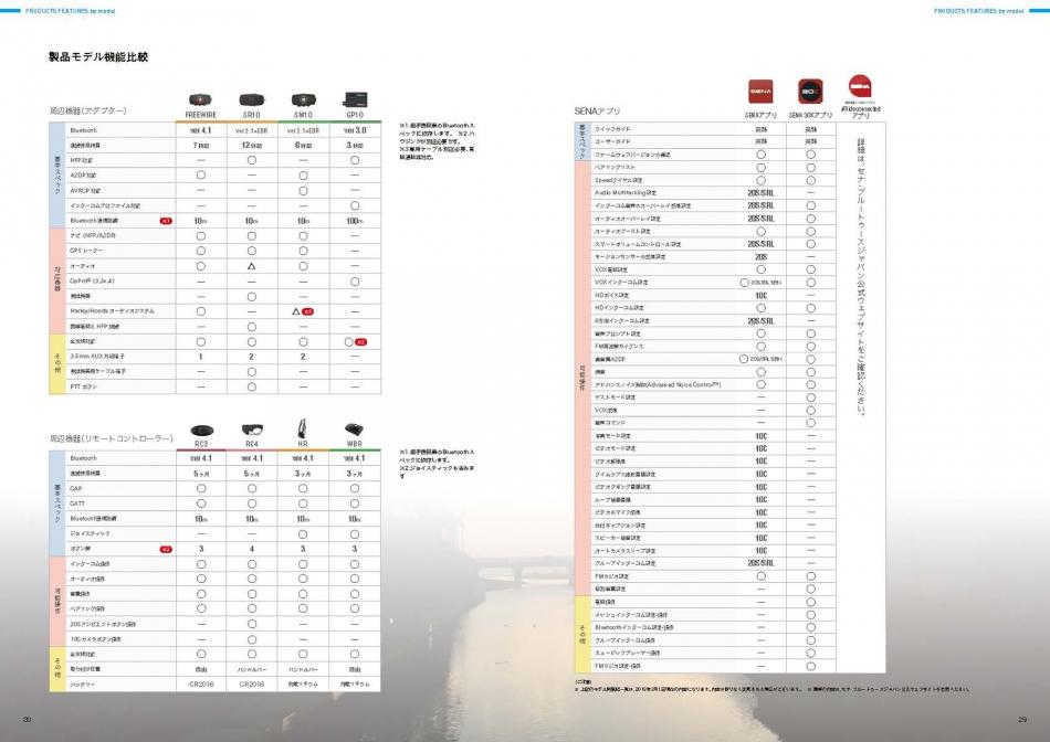 【16】製品モデル機能比較表