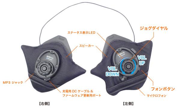 SPH10S製品説明