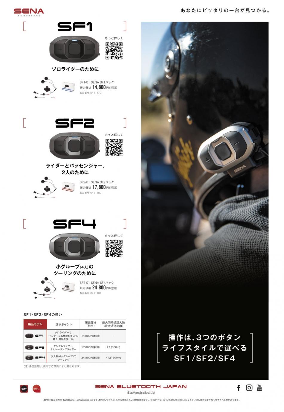 「操作は、3つのボタン。ライフスタイルで選べるSF1/SF2/SF4」