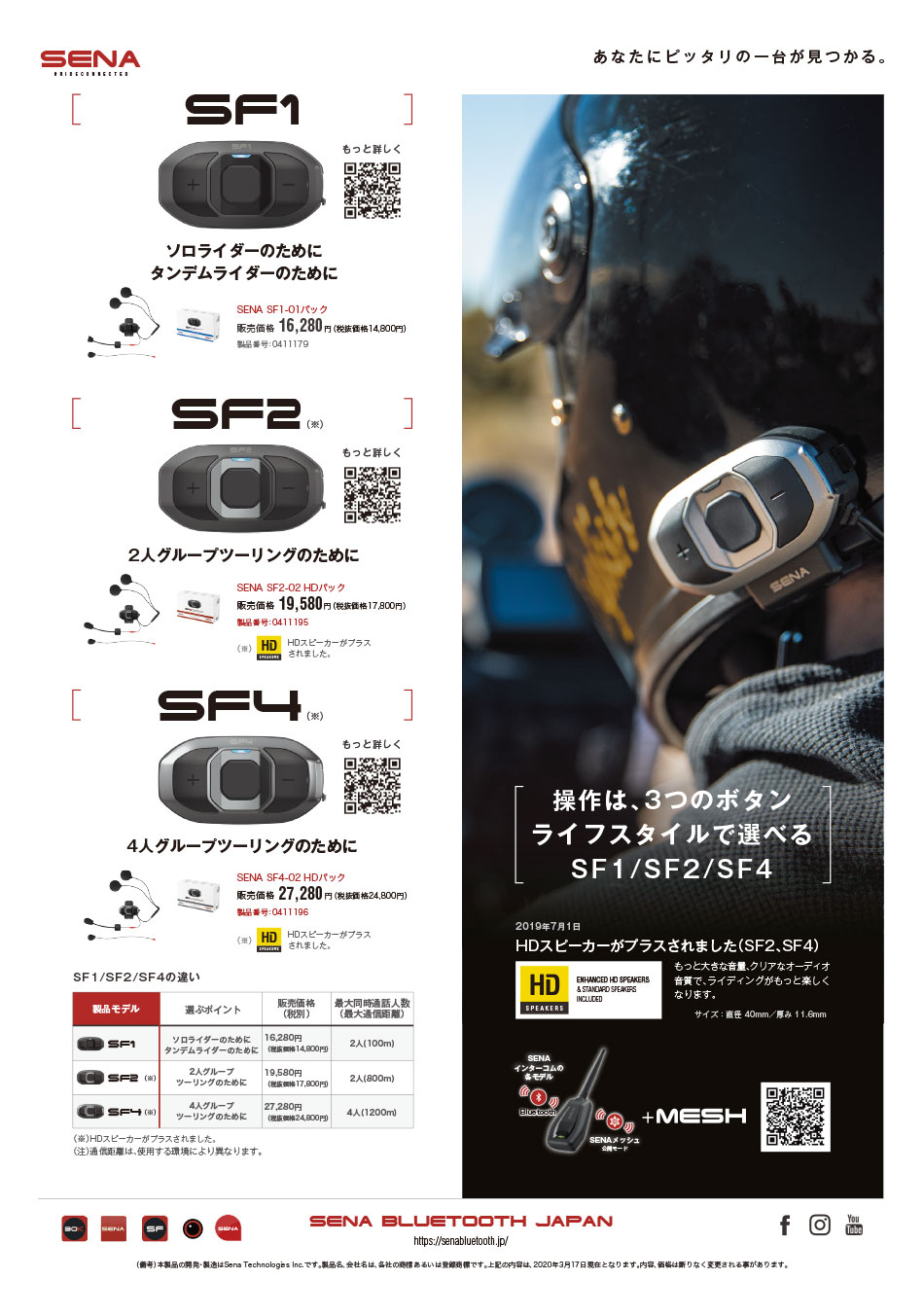 「操作は、3つのボタン。ライフスタイルで選べるSF1/SF2/SF4」HDスピーカー