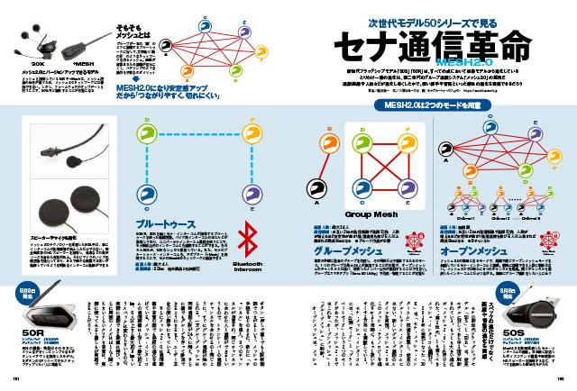 次世代モデル50シリーズ「セナ通信革命」