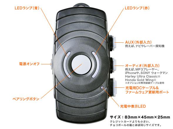 SM10製品説明